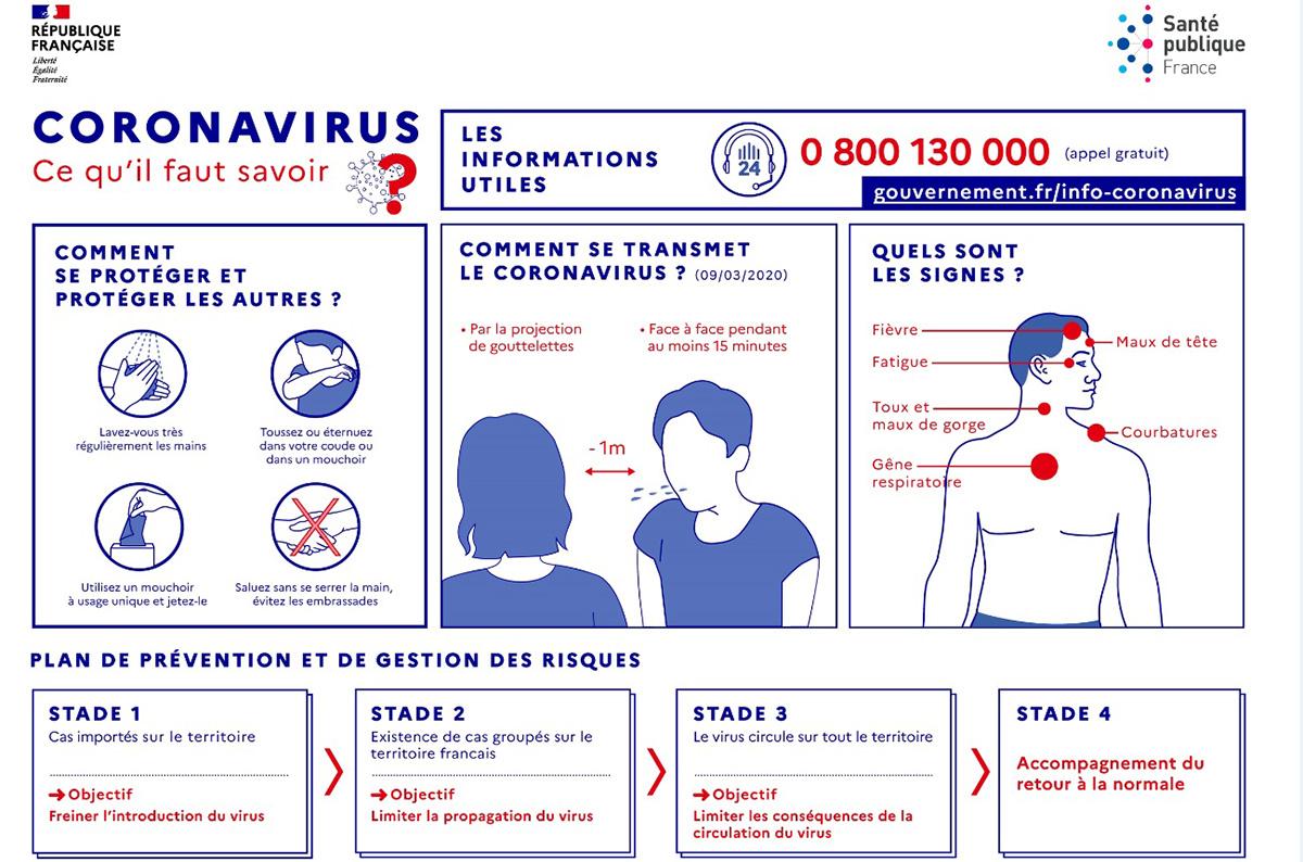 Coronavirus: que faire en cas de symptômes chez l'enfant